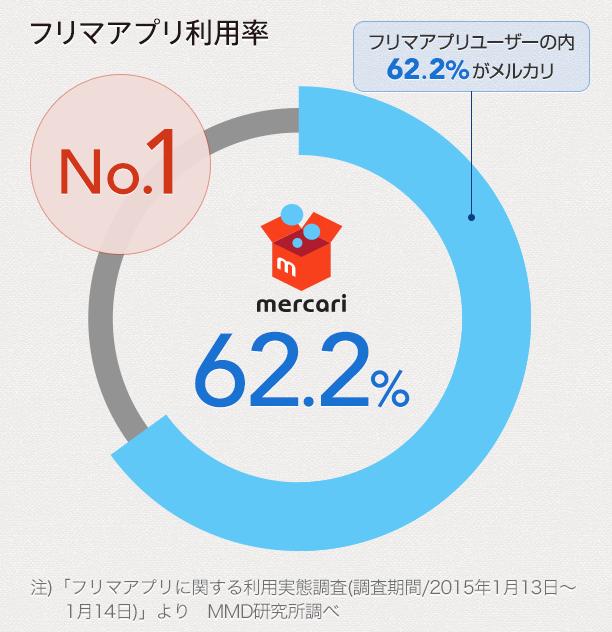 mercari04