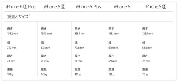 iphone-6s_02-1