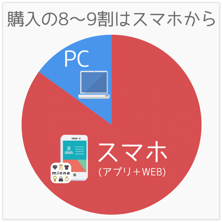 minne_news03