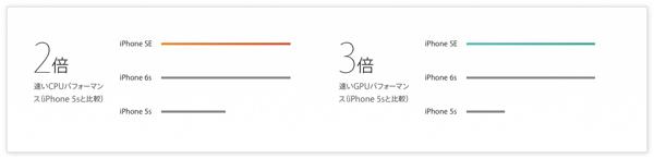 iphone_se_02