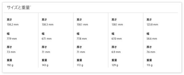 iphone_se_size01