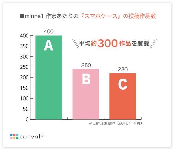 canvath_g01_minne