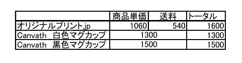 hikakudayo