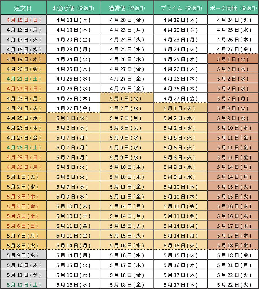 2018GW_schedule